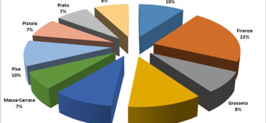 I dati 2014 su rifiuti urbani e raccolta differenziata nelle province toscane