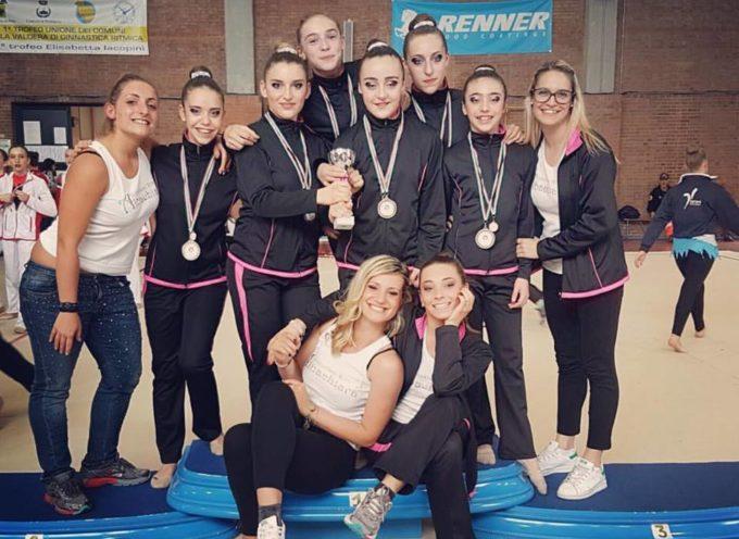 Titoli Regionali per le giovani campionesse del Team Alba Chiara