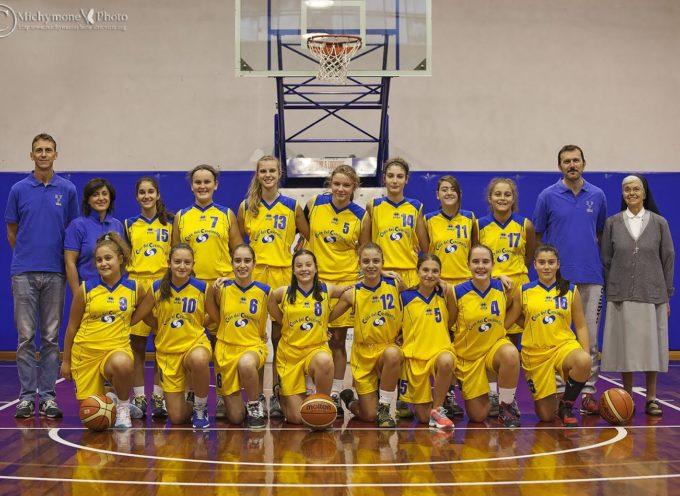 BASKET FEMMINILE PORCARI ASD, inizio 2° fase Campionato Regionale Under 14 Femminile