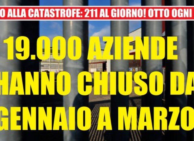 2017, IN SOLI 3 MESI CHIUSE 211 AZIENDE AL GIORNO! VERGOGNA