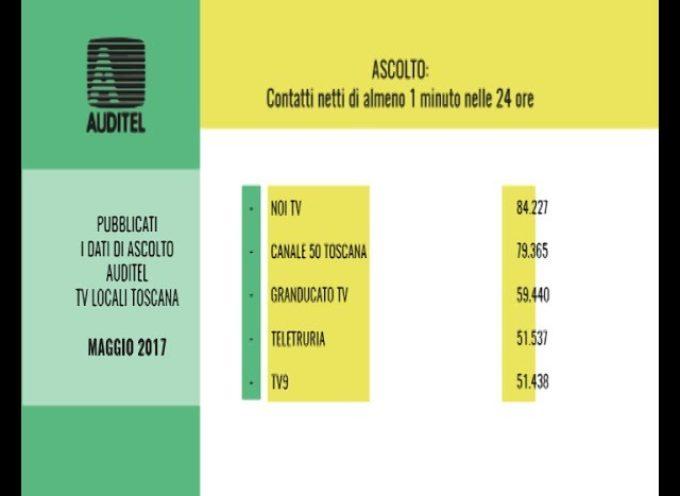 """NOITV E' LA PRIMA TV PROVINCIALE IN TOSCANA: UN """"GRAZIE"""" AD OGNUNO DEI NOSTRI 84MILA SPETTATORI"""