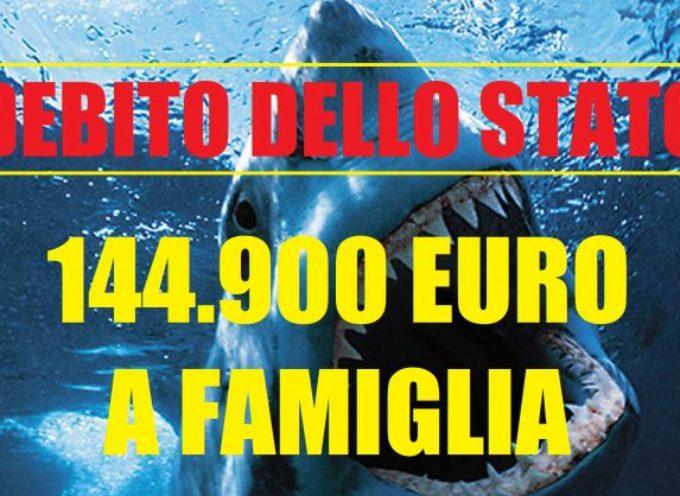 DEBITO PUBBLICO ITALIA: OGNI FAMIGLIA RESPONSABILE PER 145000 EURO