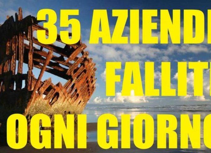 Dal 1° gennaio al 30 giugno 2017 sono fallite in Italia 6.188 imprese