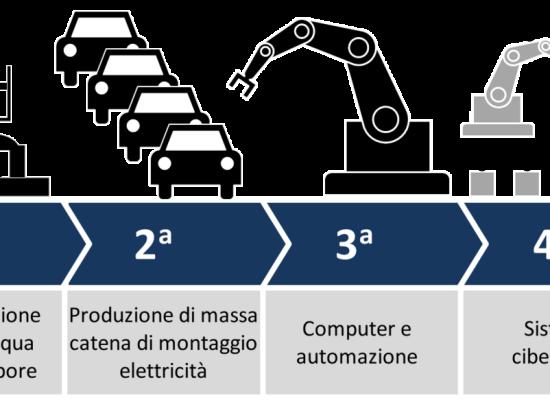 Le tecnologie 4.0 applicate ai consumi energetici: il seminario organizzato da Confindustria Toscana Nord,