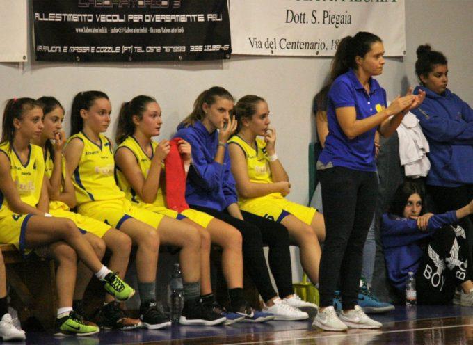 Tre vittorie in tre partite per la formazione Under 16 del Basket Femminile Porcari