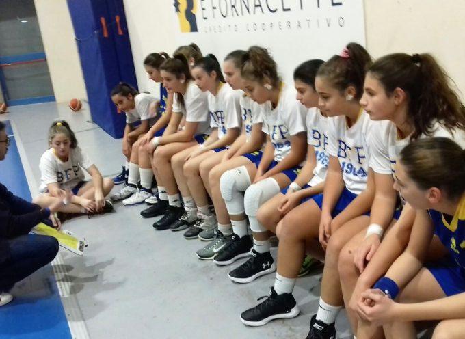 I Risultati del Basket Femminile di Porcari