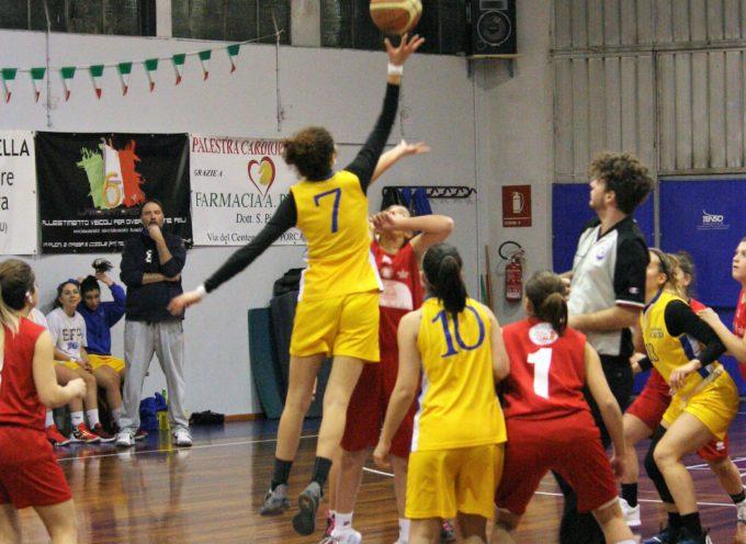 Tre vittorie in tre partite per le formazioni del Basket Femminile Porcari