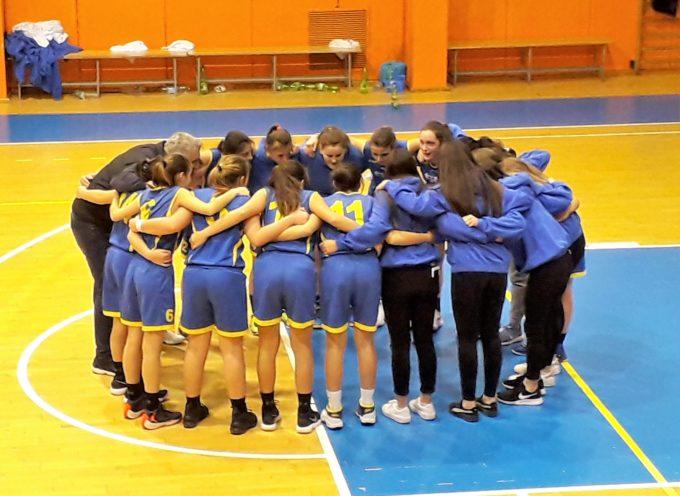 Risultati partite Basket Femminile Porcari