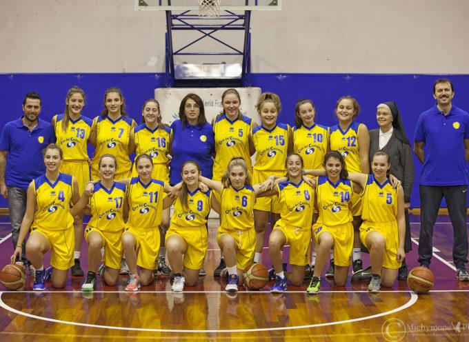 Basket Femminile Porcari. I ritratti degli allenatori. Simone Taddei,