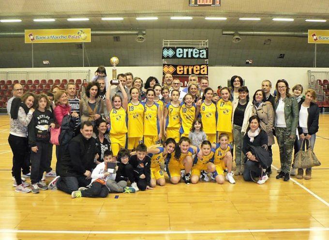 Basket Femminile Porcari: l'Under 16 al Torneo di Pasqua a Pesaro