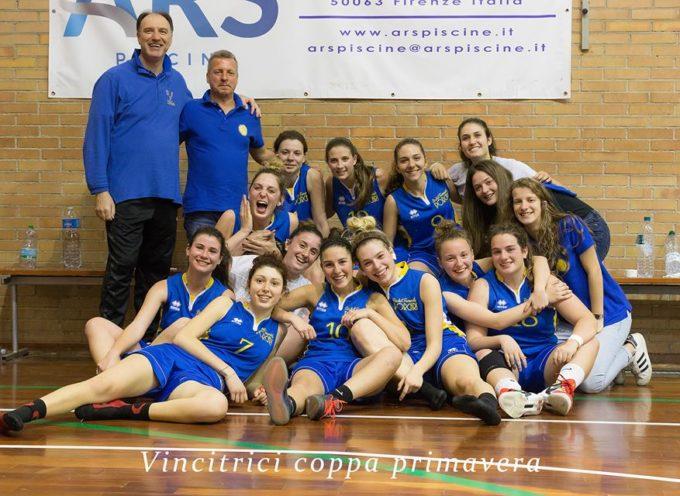 Basket femminile Porcari: la squadra di Promozione vince la Coppa Primavera