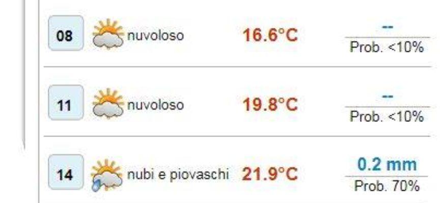 Meteo per la Valle del Serchio di Tempoitalia.. aggiornamento 6 giugno