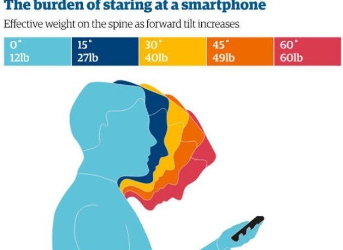 L'utilizzo del telefono cellulare mette in pericolo la colonna vertebrale cervicale.