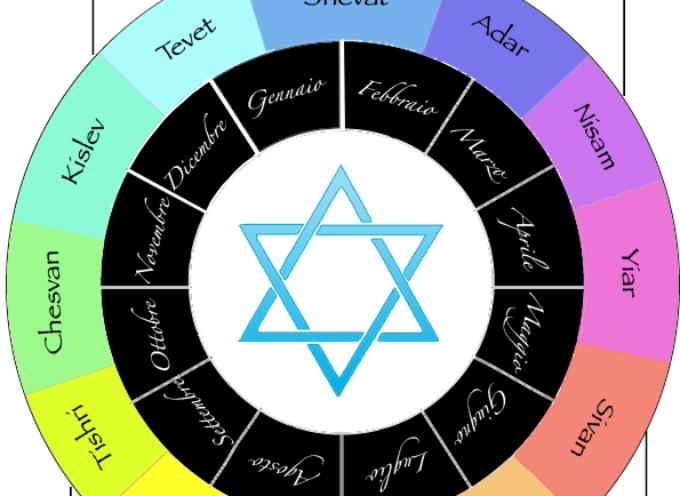 Accadde Oggi, 6 Settembre: 3761 a. C., inizio del Calendario ebraico