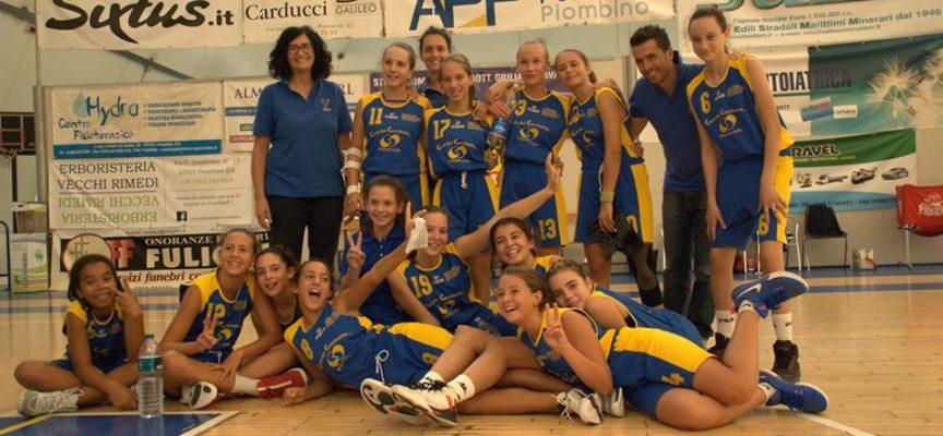 Tre successi e due sconfitte nell'ultimo turno di partite per le squadre del Basket Femminile Porcari.