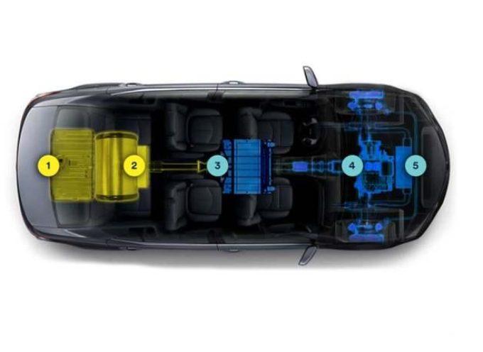 l'auto elettrica che va ad acqua con 1000 km di autonomia