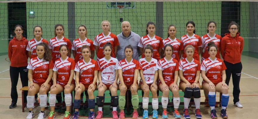 Volley Under 18 Femminile la Polisportiva Capannori Volley esce sconfitta dalla capolista Valdiserchio