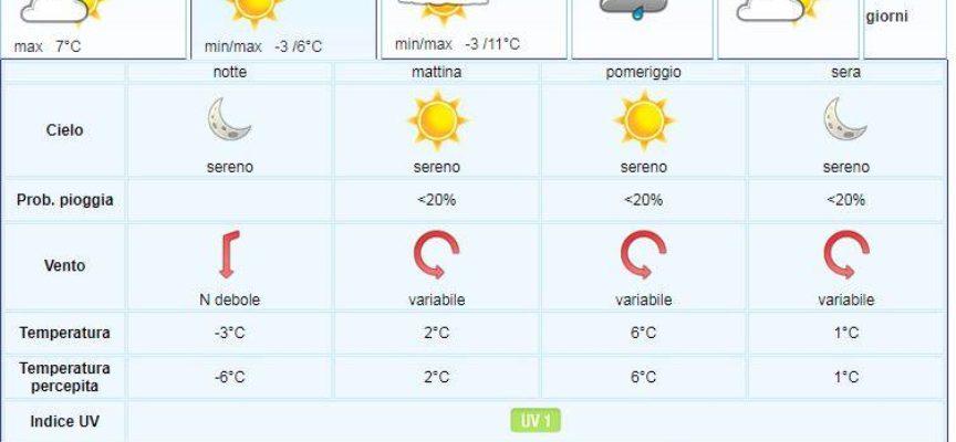 IL Meteo per la Valle del Serchio del LAMMA Toscana,  aggiornamento  AL 24 gennaio