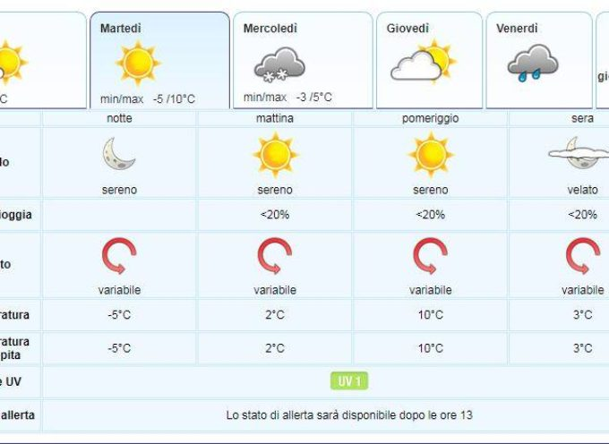 il Meteo per la Valle del serchio del LAMMA Toscana  aggiornamento al  28 gennaio