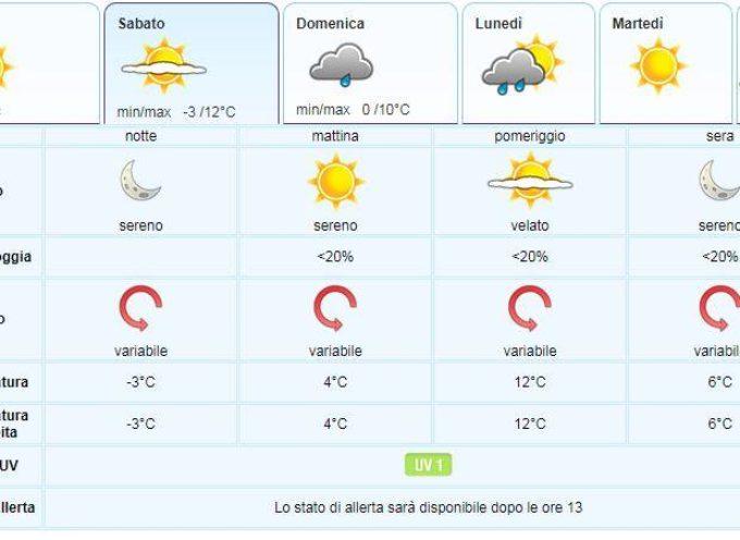 IL Meteo per la Valle del Serchio del LAMMA Toscana.. aggiornamento al 25 gennaio