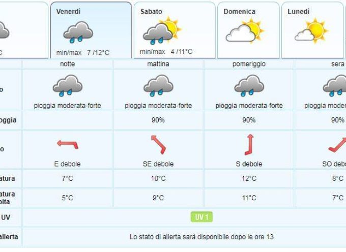 IL Meteo per la Valle del Serchio del LAMMA Toscana.. aggiornamento giovedì  al 31 gennaio