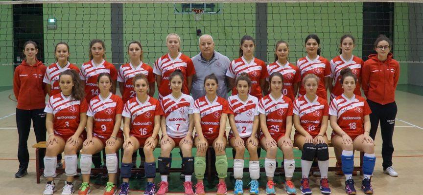PALLAVOLO Under 18 Femminile girone C l'Asd Polisportiva Capannori perde in esterna al tie break