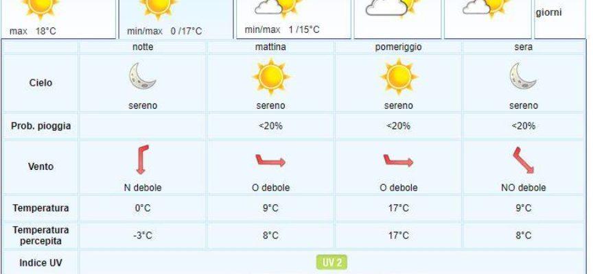 il Meteo per la Valle del Serchio del LAMMA Toscana.. aggiornamento al  16 febbraio
