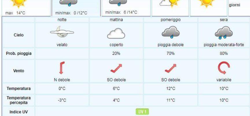 il Meteo per la Valle del Serchio del LAMMA Toscano  aggiornamento  8 febbraio