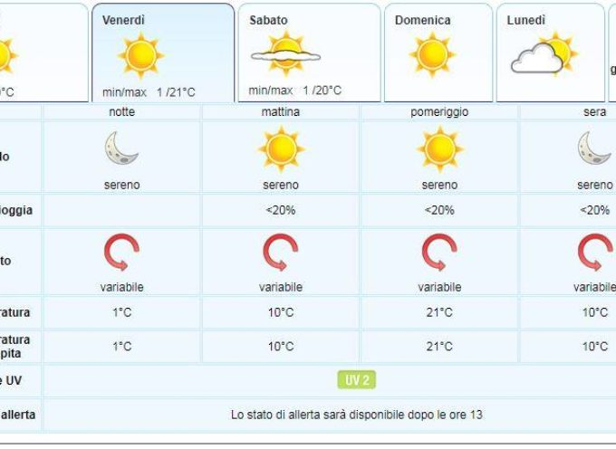 IL Meteo per la Valle del Serchio del LAMMA Toscana.. aggiornamento al  14 febbraio