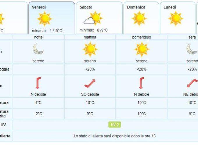 IL Meteo per la Valle del Serchio del LAMMA Toscana.. aggiornamento  al 21 febbraio
