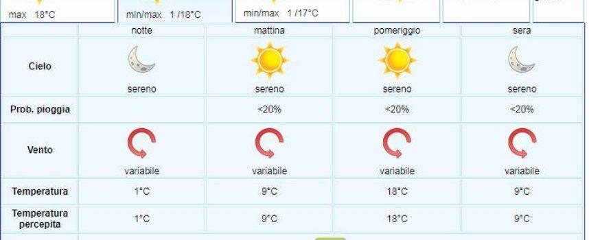 IL Meteo per la Valle del Serchio del LAMMA Toscana,  aggiornamento del  15 febbraio