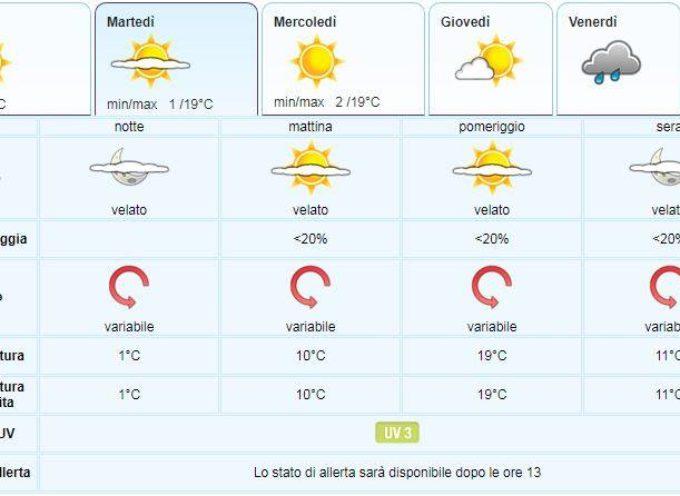il Meteo per la Valle del Serchio del LAMMA Toscana.. aggiornamento  al 25 febbraio