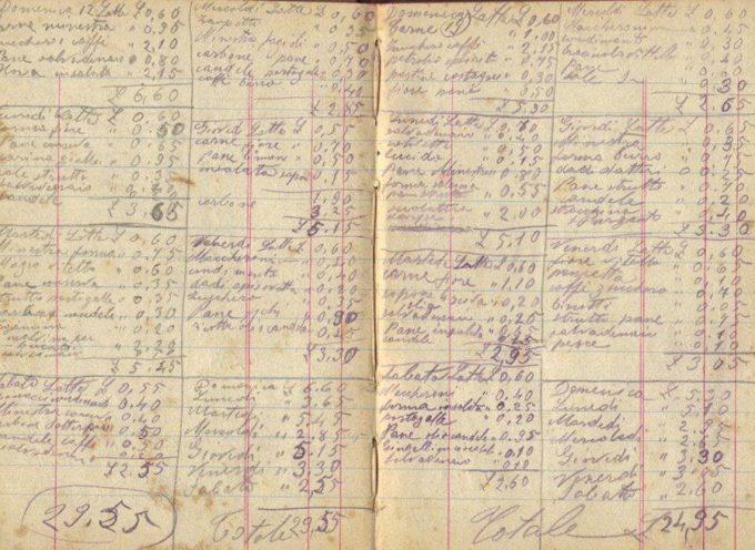 Correva l'anno 1922 ; i conti della spesa.