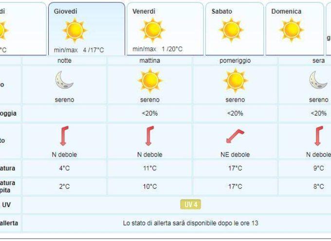 il Meteo del LAMMA Toscana,  aggiornamento  al 20 marzo..