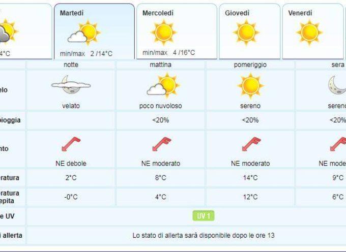 il Meteo del LAMMA Toscana,  aggiornamento  del 18 marzo..