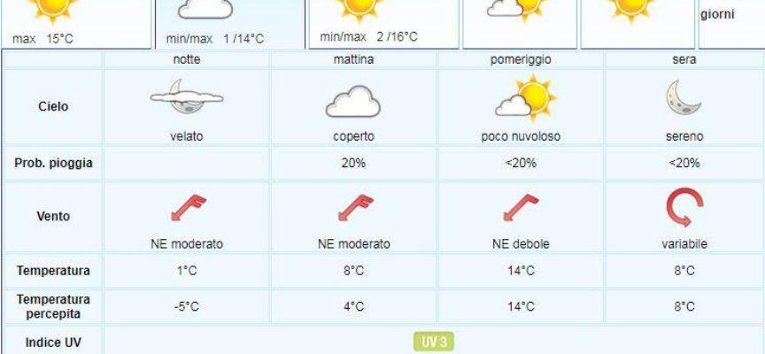 IL Meteo del LAMMA Toscana ,  aggiornamento al 26 marzo..