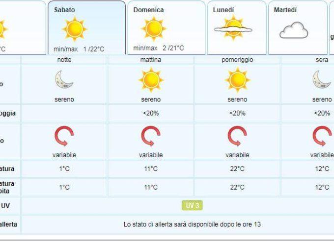 il Meteo del LAMMA Toscana,  aggiornamento al 29 marzo.