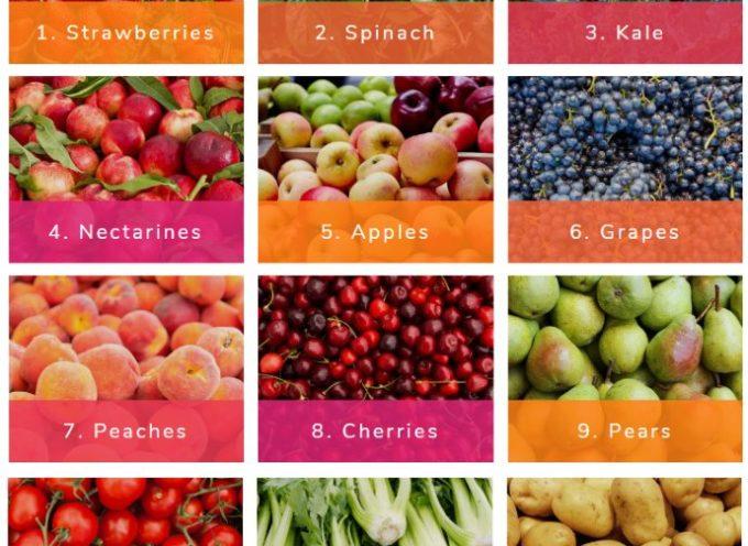 La sporca dozzina 2019: la frutta e verdura più contaminata da pesticidi (e la più pulita)