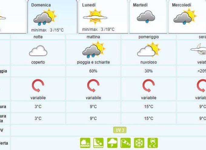 IL Meteo del LAMMA Toscana,  aggiornamento al 6 aprile