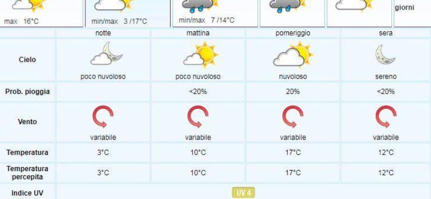 il Meteo del LAMMA Toscana,   aggiornamento  del 8 aprile.