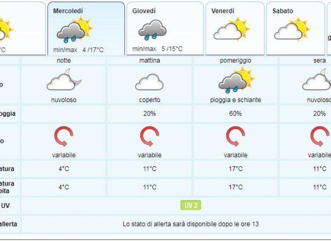 il Meteo del LAMMA Toscana,  aggiornamento al  9 aprile.