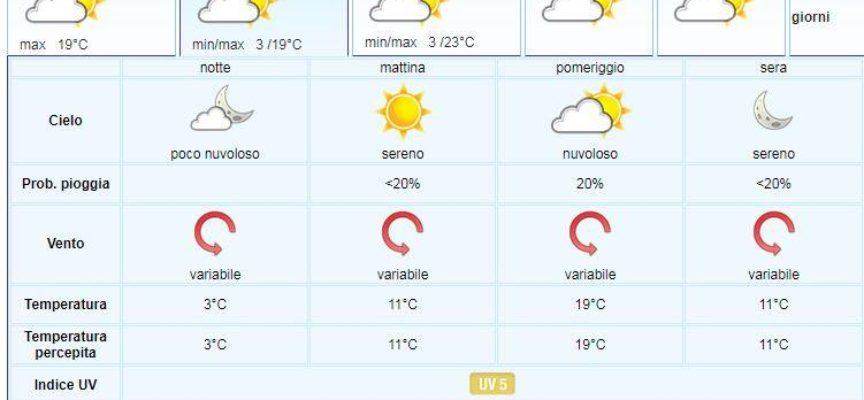 il Meteo del LAMMA Toscana; aggiornamento al  16 aprile