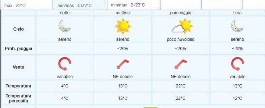 IL Meteo del LAMMA Toscana; aggiornamento  al 18 aprile