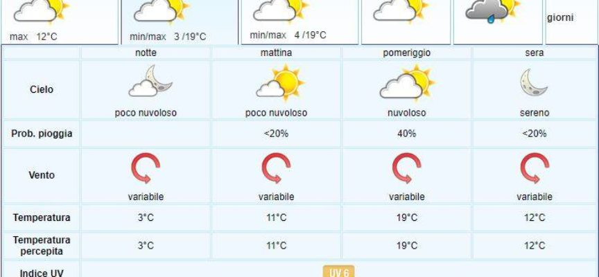il Meteo del LAMMA Toscana; aggiornamento  al 29 aprile