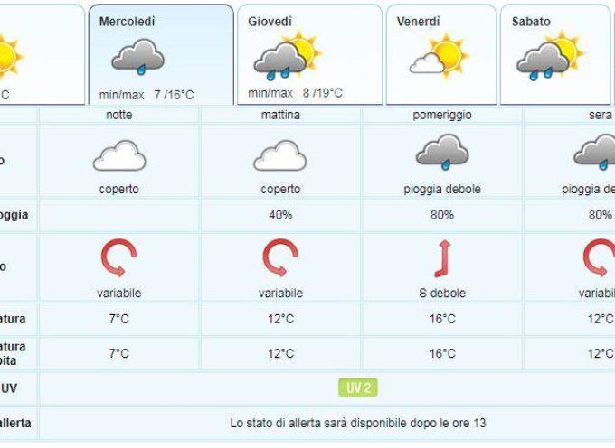 Meteo del LAMMA Toscana; aggiornamento al  7 maggio