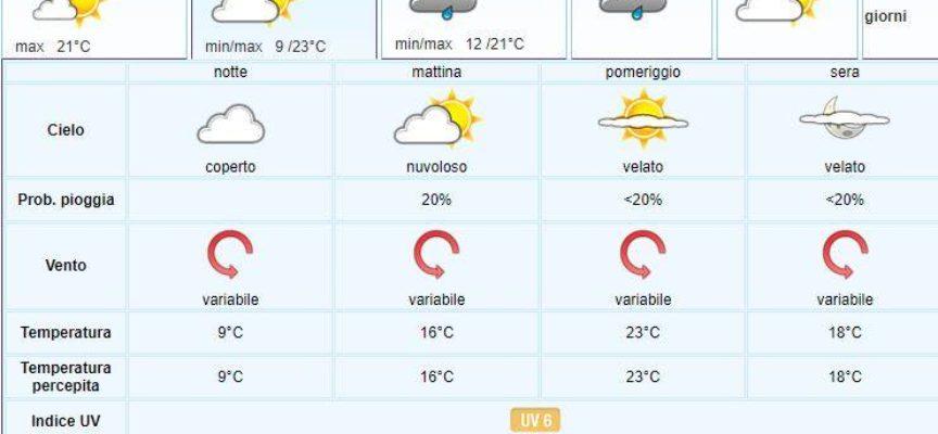 il  Meteo del LAMMA Toscana; aggiornamento  del 24 maggio