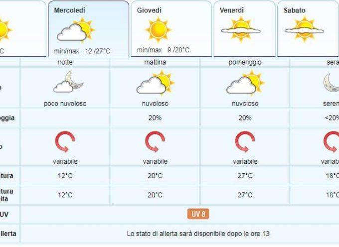 il Meteo del LAMMA Toscana; aggiornamento del 11 giugno