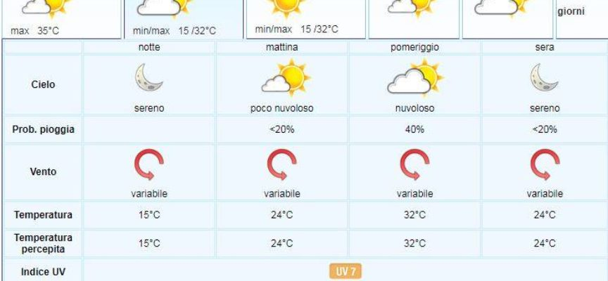Meteo del LAMMA Toscana; aggiornamento al 3 luglio