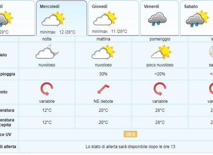 il Meteo del LAMMA Toscana; aggiornamento 9 luglio