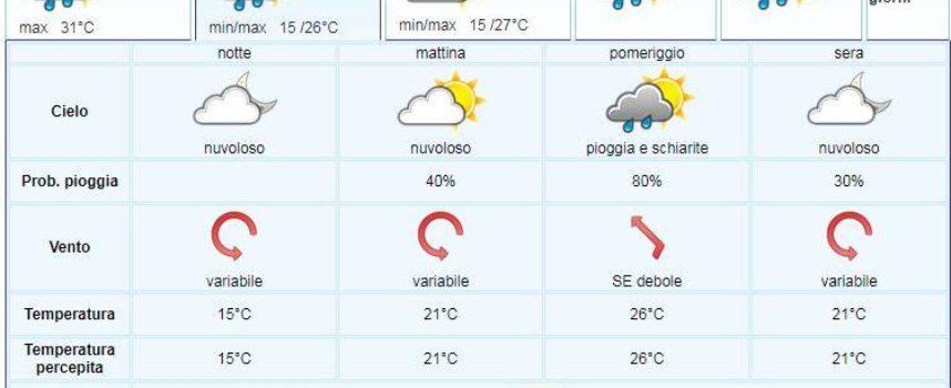 Previsioni Meteo del LAMMA Toscana per la Valle del Serchio emesse giovedì 22 agosto